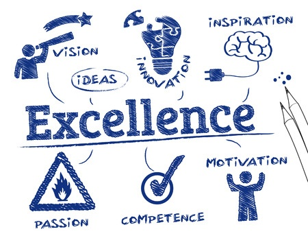 excellence with Kevin Hogan