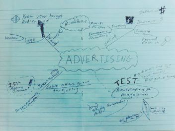 Think Like a Genius: Mind Mapping